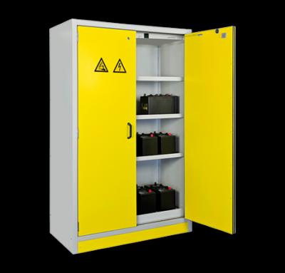 Bezpečnostná skrinka na Líthium batérie FWF90- 11/6