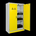 Bezpečnostná skrinka na Líthium batérie FWF90- 6/20